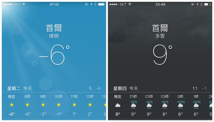 這幾天的天氣大概是這樣
